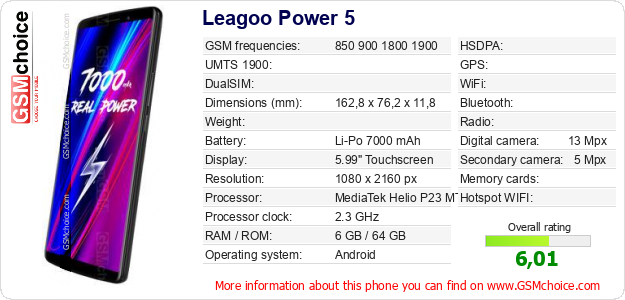 Leagoo Power 5 technical specifications