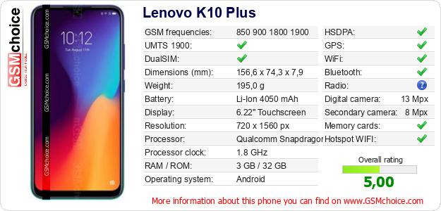 Lenovo K10 Plus technical specifications