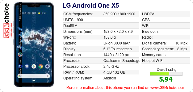LG Android One X5 technical specifications