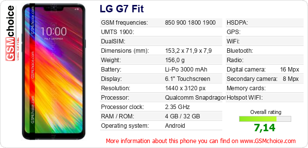 LG G7 Fit technical specifications