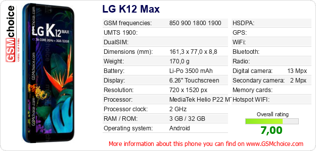 LG K12 Max technical specifications