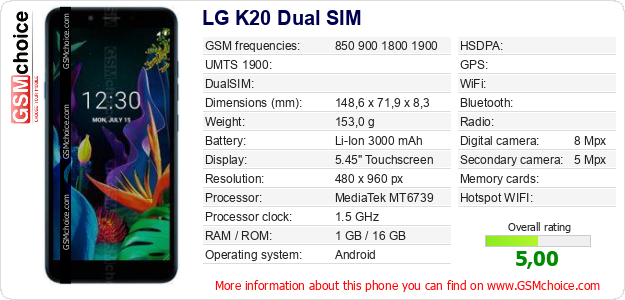 LG K20 Dual SIM technical specifications