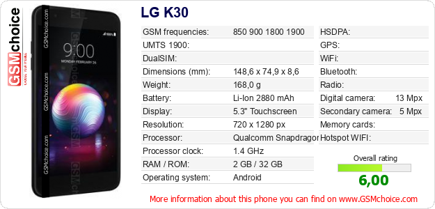 LG K30 technical specifications