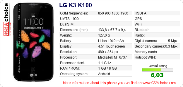 LG K3 K100 technical specifications