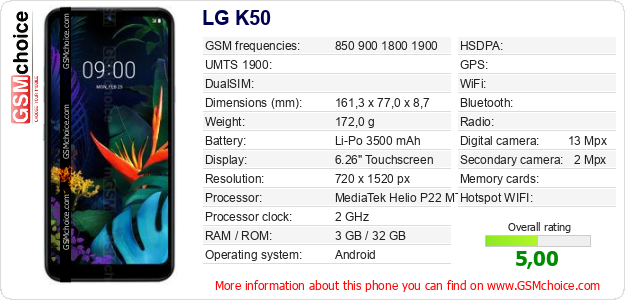 LG K50 technical specifications