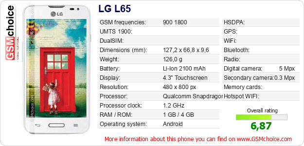 LG L65 technical specifications
