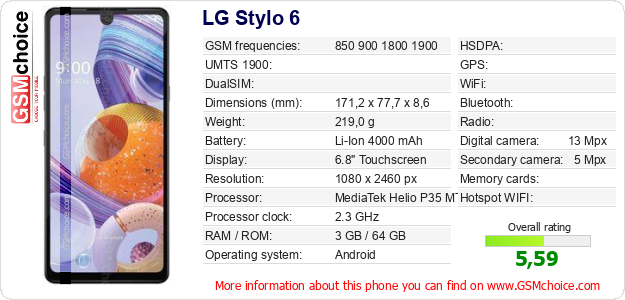 LG Stylo 6 technical specifications