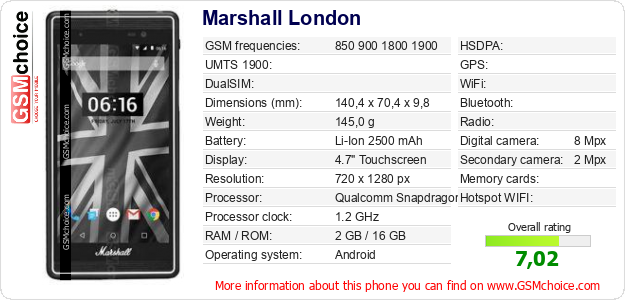 The phone's data to your site Marshall London :: GSMchoice.com
