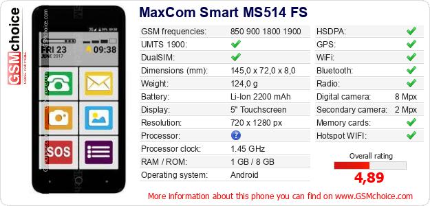 MaxCom Smart MS514 FS technical specifications