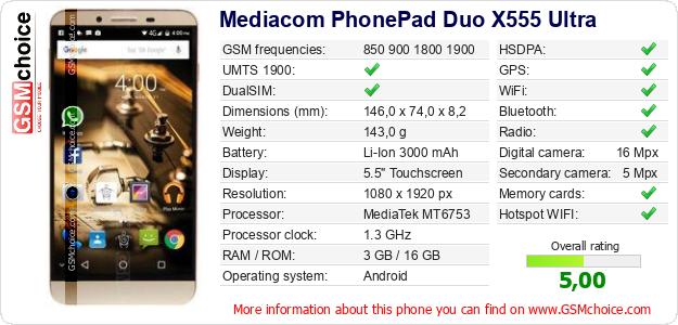 Mediacom PhonePad Duo X555 Ultra technical specifications
