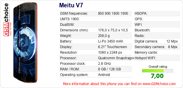 Meitu V7 technical specifications