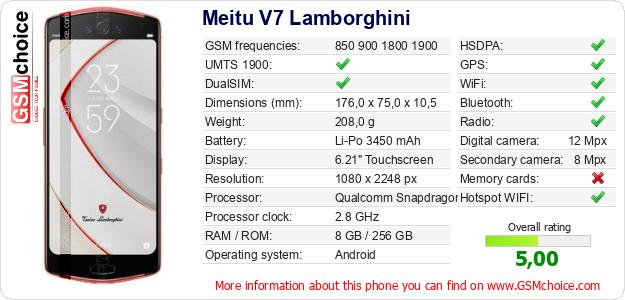 Meitu V7 Lamborghini technical specifications
