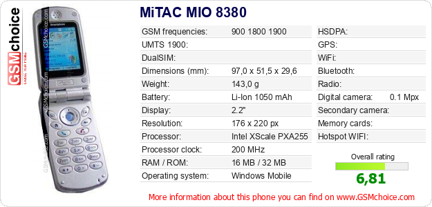 MiTAC MIO 8380 technical specifications