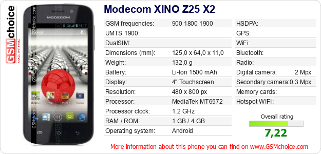 Modecom XINO Z25 X2 technical specifications