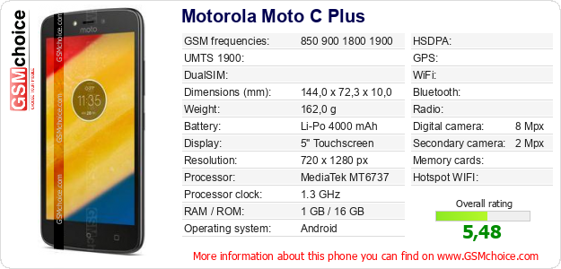 Motorola Moto C Plus technical specifications