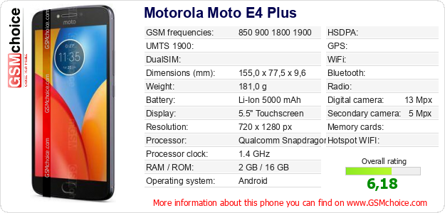 Motorola Moto E4 Plus technical specifications