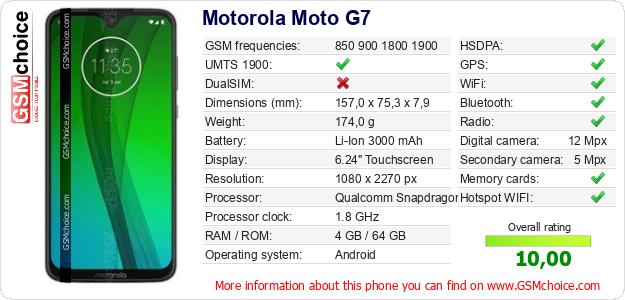 Motorola Moto G7 technical specifications
