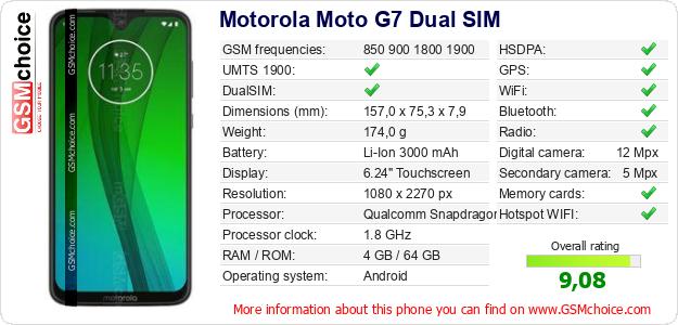 Motorola Moto G7 Dual SIM technical specifications