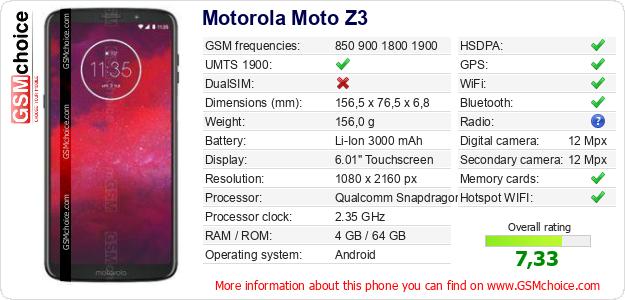 Motorola Moto Z3 technical specifications