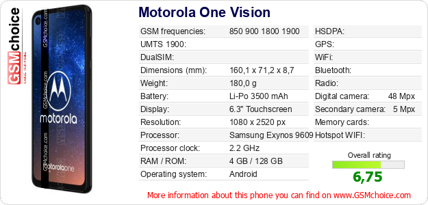 Motorola One Vision technical specifications