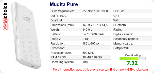 Mudita Pure technical specifications