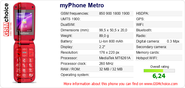 myPhone Metro technical specifications