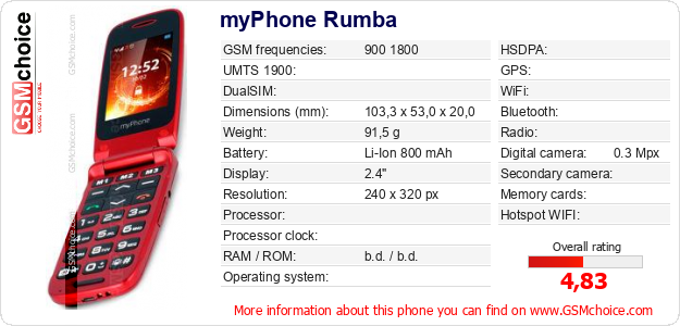 myPhone Rumba technical specifications