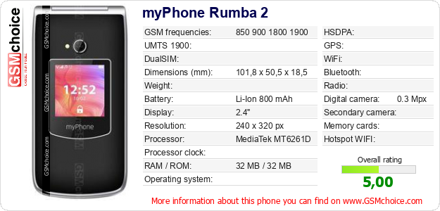 myPhone Rumba 2 technical specifications