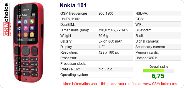 Nokia 101 technical specifications