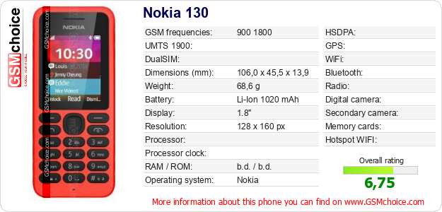 Nokia 130 technical specifications