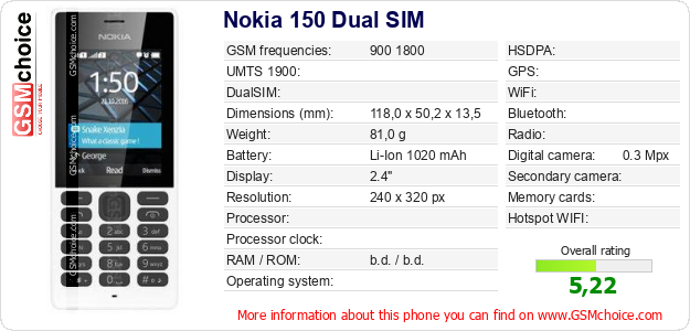 Nokia 150 Dual SIM technical specifications