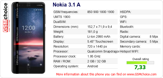 Nokia 3.1 A technical specifications
