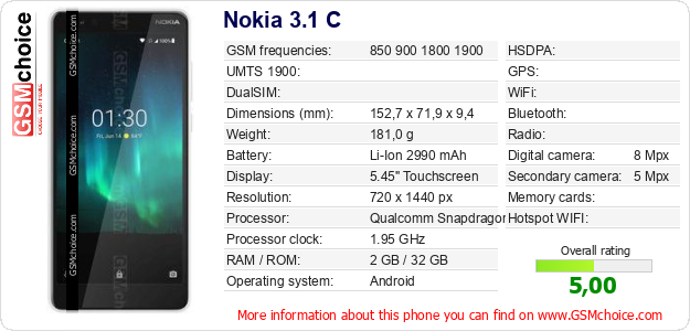Nokia 3.1 C technical specifications