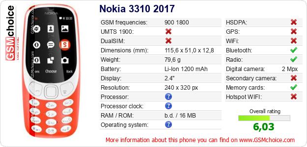 gsmchoice   the biggest mobile phones catalogue