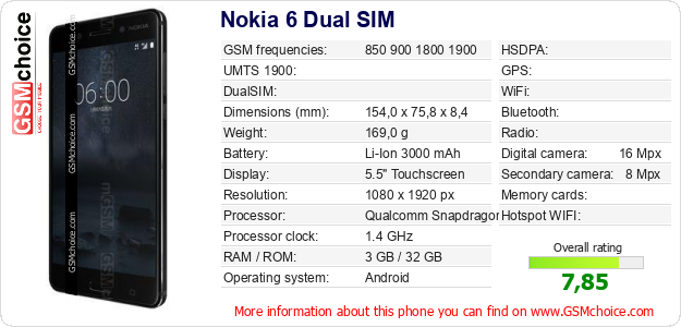 Nokia 6 Dual SIM technical specifications