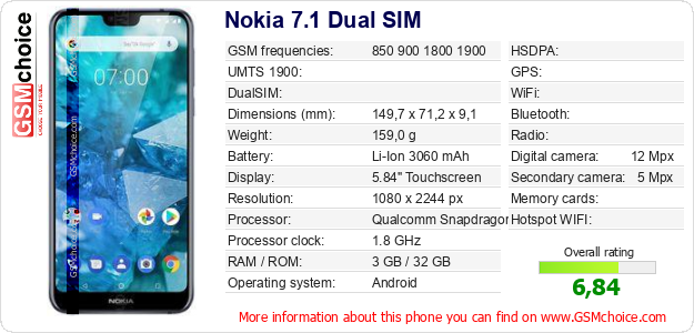 Nokia 7.1 Dual SIM technical specifications