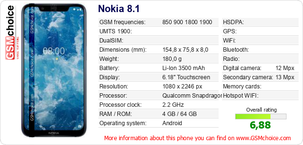 Nokia 8.1 technical specifications