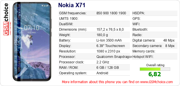 Nokia X71 technical specifications