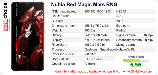 Nubia Red Magic Mars RNG technical specifications