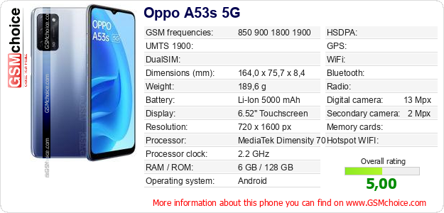 Oppo A53s 5G technical specifications