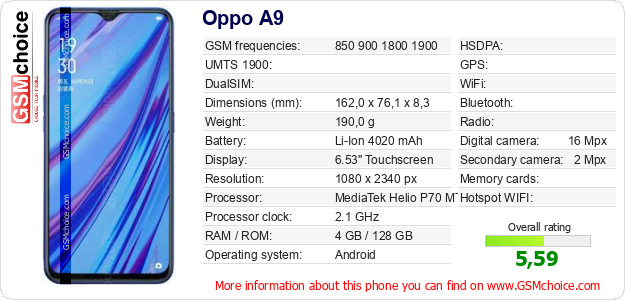 Oppo A9 technical specifications