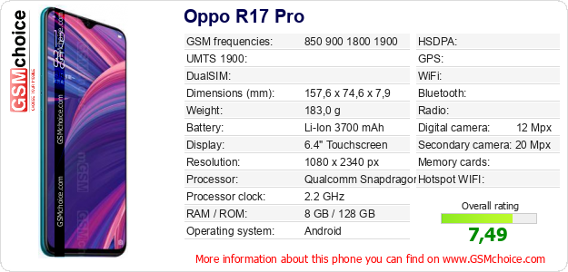 Oppo R17 Pro technical specifications