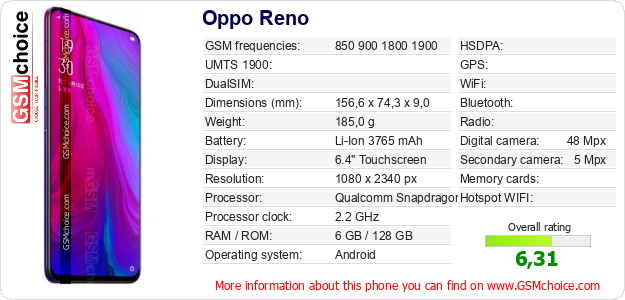 Oppo Reno technical specifications