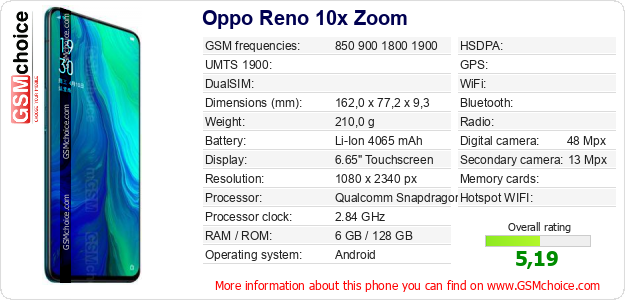 Oppo Reno 10x Zoom technical specifications