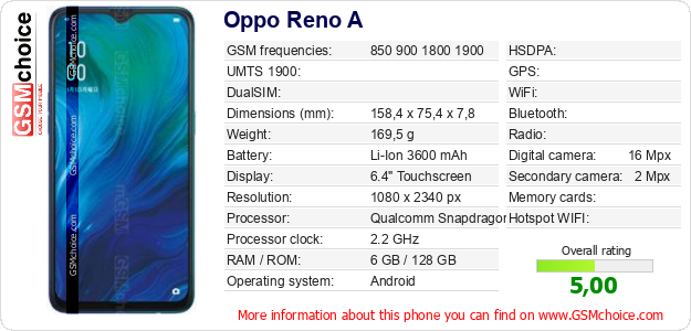 Oppo Reno A technical specifications