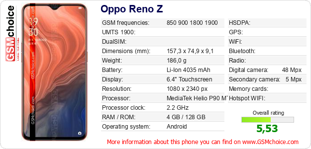 Oppo Reno Z technical specifications