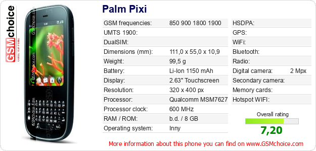 Palm Pixi technical specifications