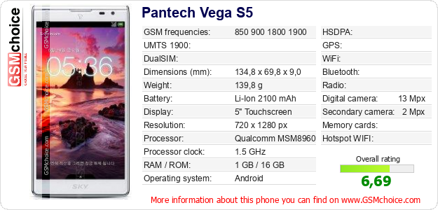 Pantech Vega S5 technical specifications