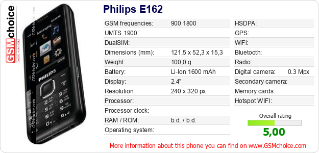 Philips E162 technical specifications