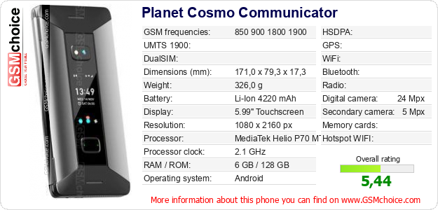 Planet Cosmo Communicator technical specifications